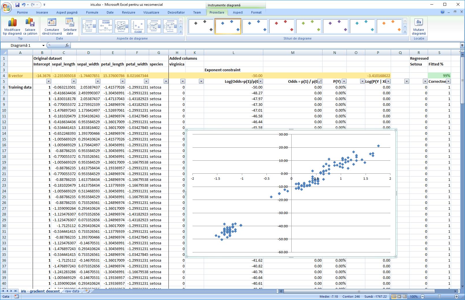 Standardized Data