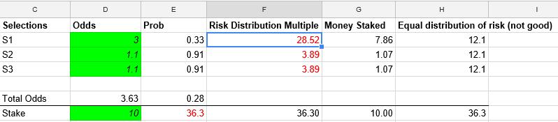 Multiple risk allocation